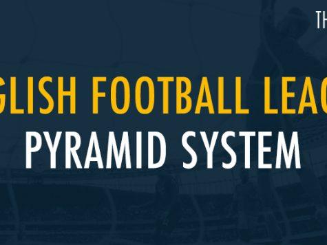 english football pyramid